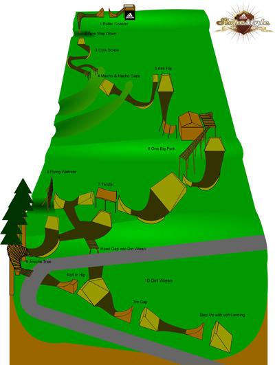 Das ist der Kurs für den adidas Slopestyle 2008.  Foto: Planet Talk